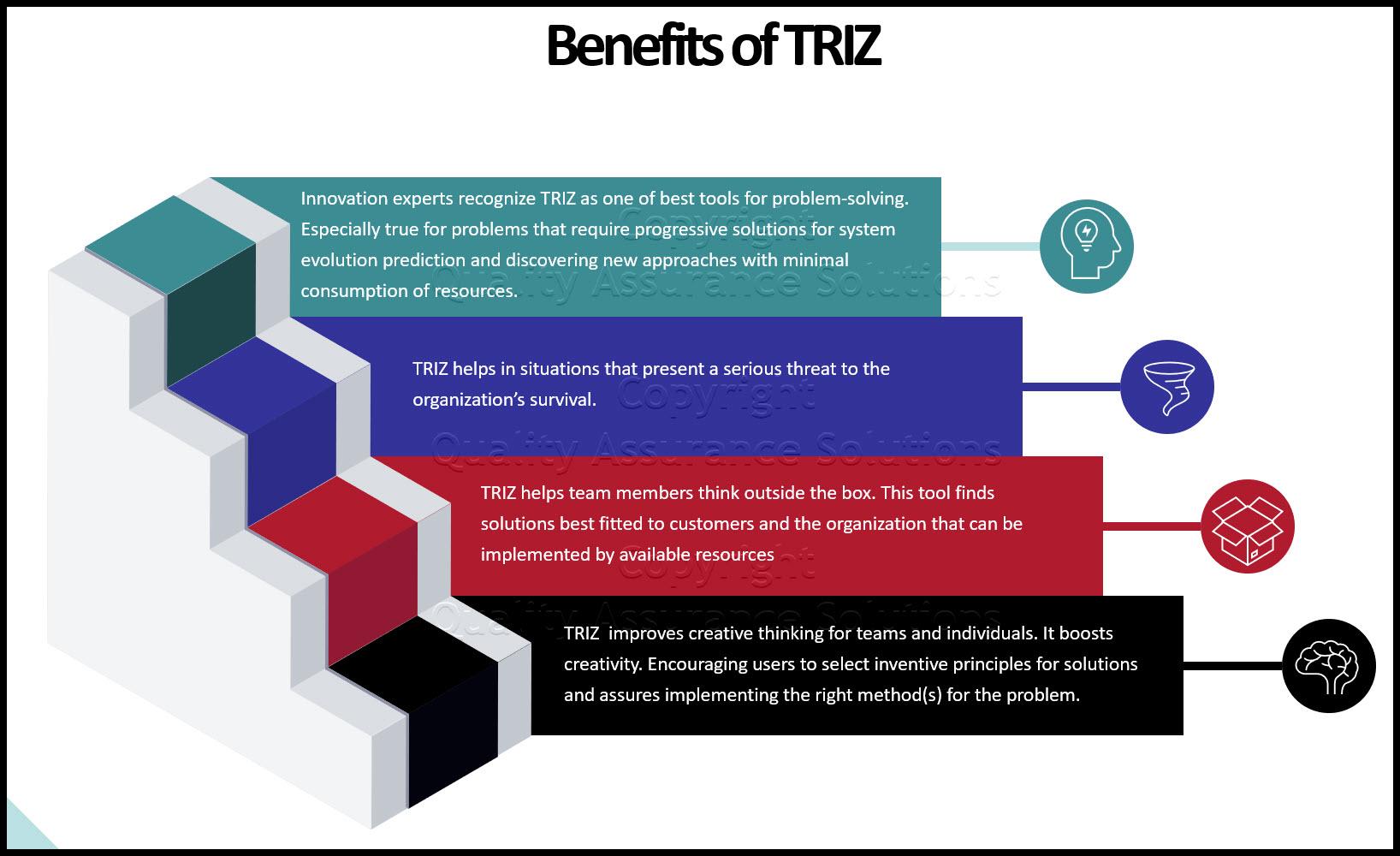 triz training on line business slide