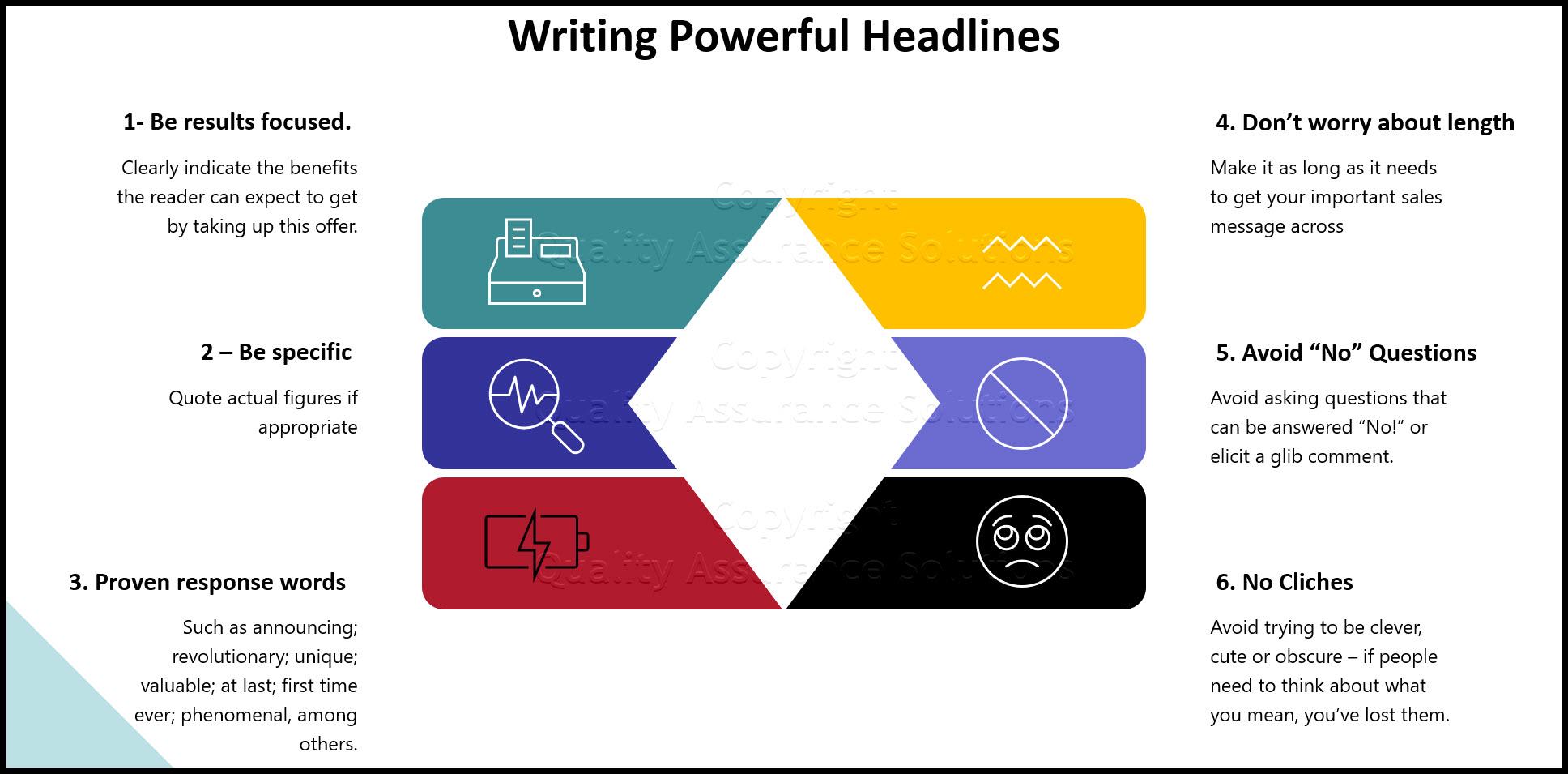 writing powerful headlines business slide